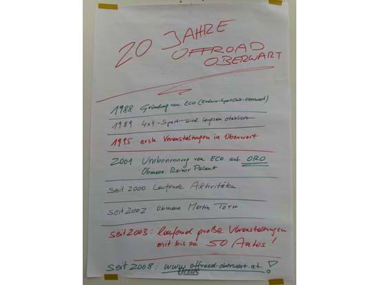Csaterberg in Oberwart - Thema auf volunteeralert.com